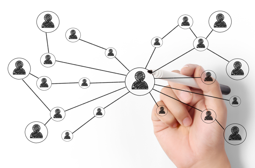 راه حل های موفقیت در شبکه های اجتماعی