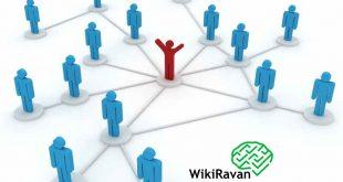 تعریف هوش سازمانی چیست؟