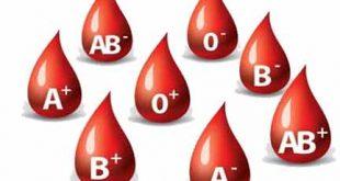 رابطه موفقیت و گروه خونی