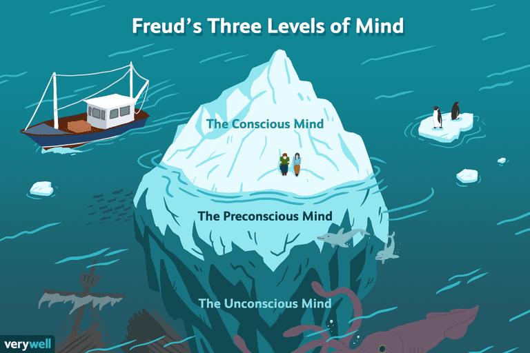 مفهوم ضمیر ناخودآگاه فروید