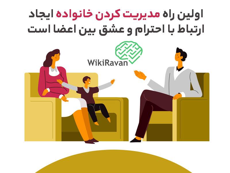تعریف مدیریت خانواده