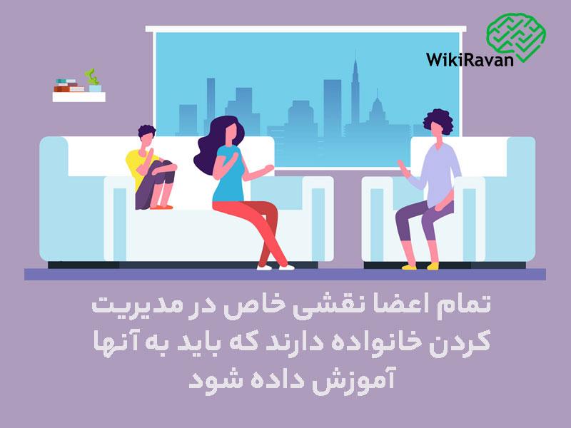 روش های مدیریت خانواده
