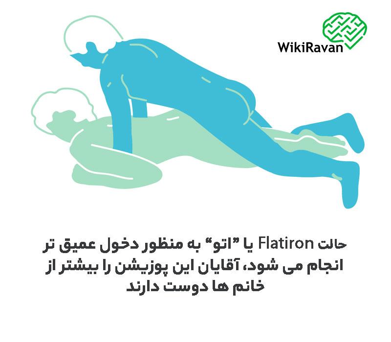 حالت اتو یا flatrion یعنی پوزیشن سکس خوابیده روی شکم